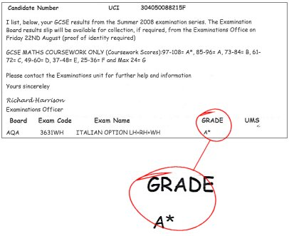 extract from results confirmation sheet. A star attained